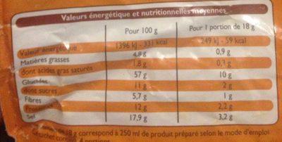 Poule au Pot - Informations nutritionnelles