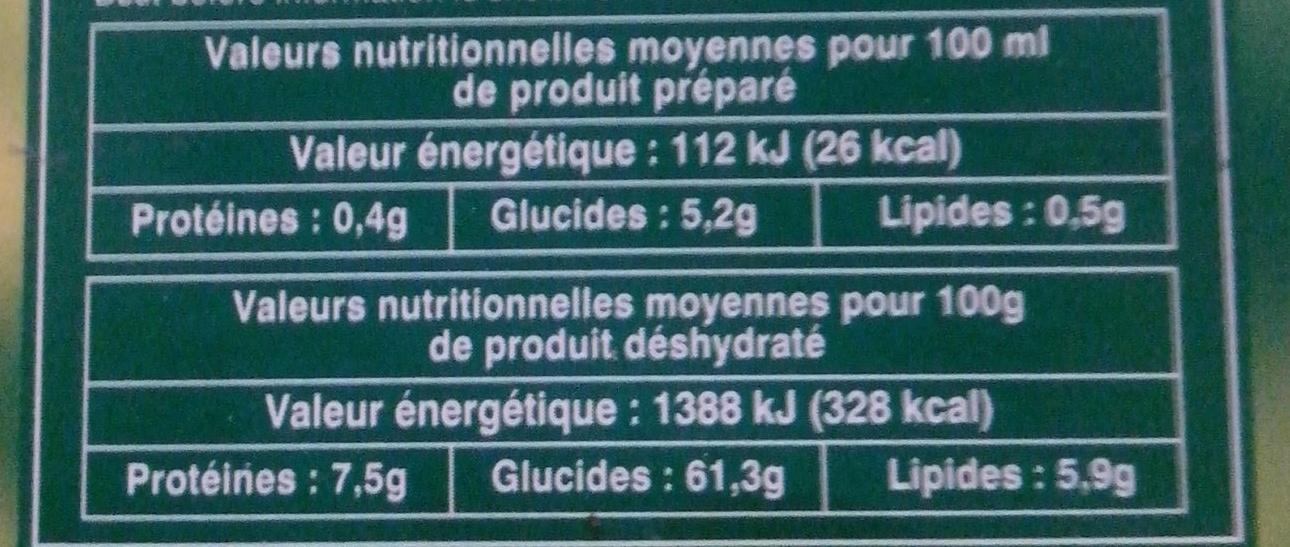 Suprême de légumes - Voedigswaarden
