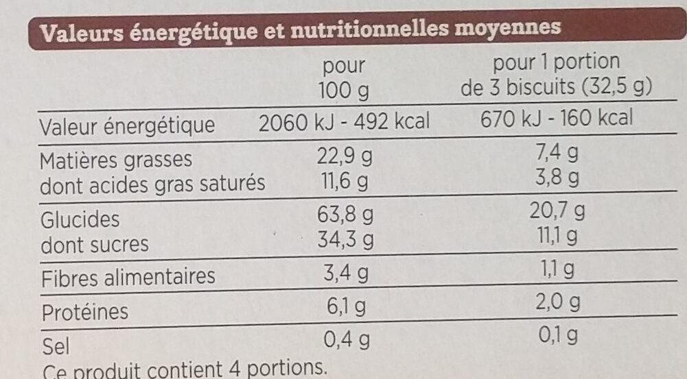 Biscuits Mandarine - Informations nutritionnelles - fr