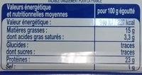 Sardines à l'huile de tournesol - Informations nutritionnelles