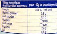 Morceaux de thon au naturel - Valori nutrizionali - fr