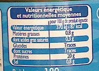 Thon (Albacore) au Naturel - Informations nutritionnelles - fr