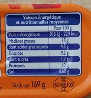 Filets de Maquereaux Sauce Escabèche - Informations nutritionnelles - fr