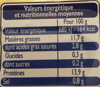 Filets de Maquereaux Marinés au Vin Blanc et aux Aromates - Informations nutritionnelles - fr