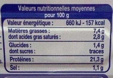 Filets de maquereaux au vin blanc - Informations nutritionnelles - fr