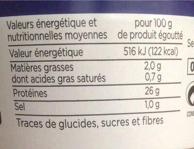Thon albacore - Valori nutrizionali - fr