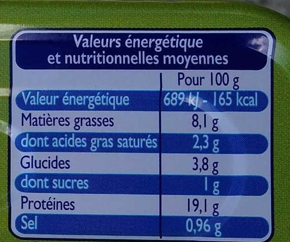 Filets de maquereaux citron olives - Informations nutritionnelles