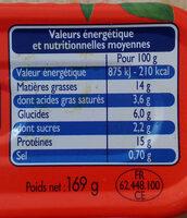 Filets de Maquereaux à la Tomate et au Basilic - Informations nutritionnelles - fr
