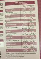 Fruits & fibres - Blé complet et fruits secs - Informations nutritionnelles - fr