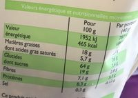 Muesli croustillant au chocolat - Nutrition facts