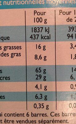 Barres céréalières - Informations nutritionnelles - fr