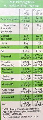 TopCao - Valori nutrizionali - fr