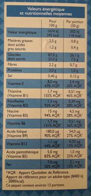 Topmiel - Voedingswaarden - fr