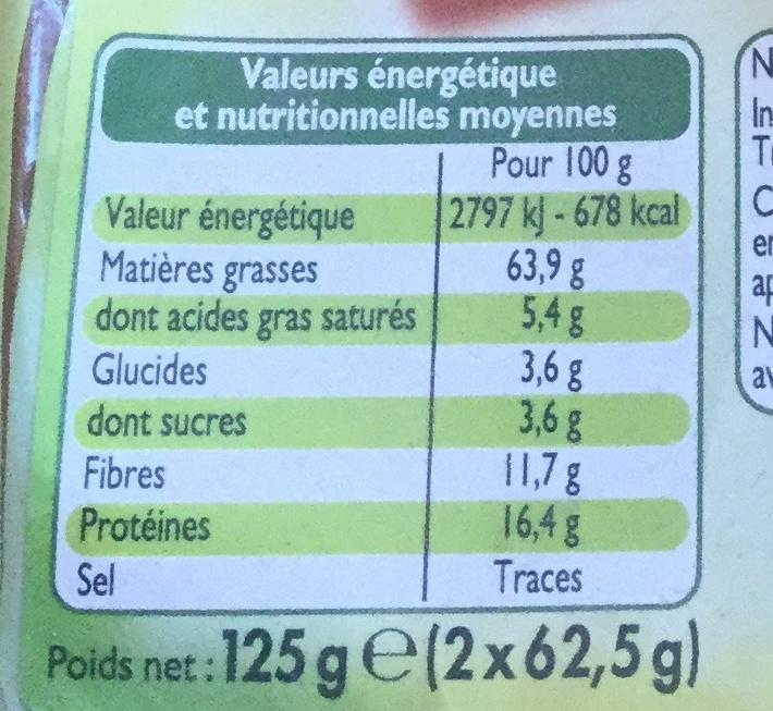 Noisettes décortiquées - Nutrition facts - fr