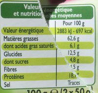 Pignons de pin - Informations nutritionnelles - fr