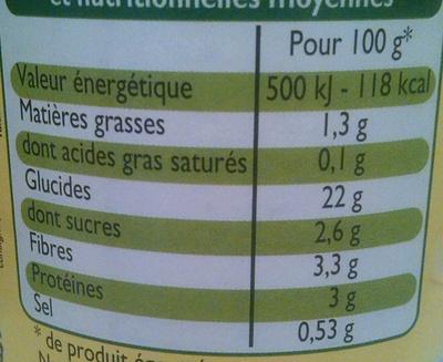 Maïs doux - Valori nutrizionali - fr