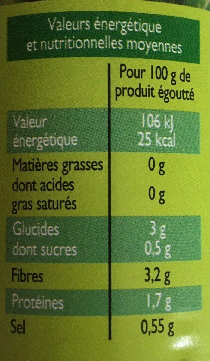 Haricots verts très fins coupés - Nutrition facts - fr