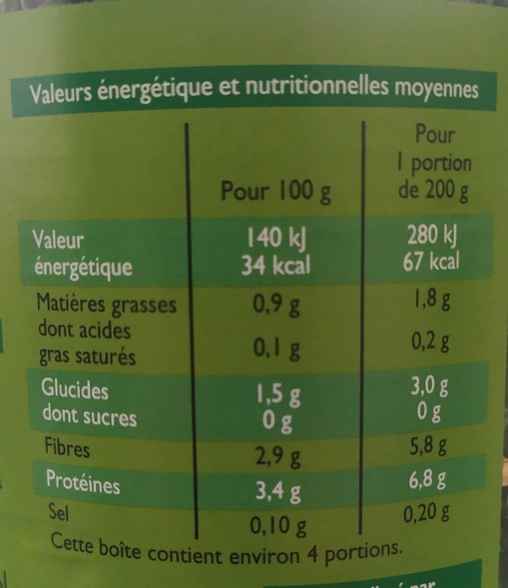 Épinards hachés - Nutrition facts - fr