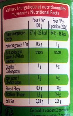 Tomates Concassées au Jus - Valori nutrizionali - fr