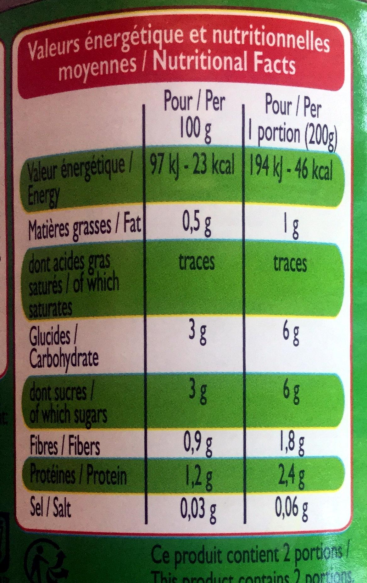 tomates concass es au jus leader price calories valeurs nutritionnelles et avis de consommation. Black Bedroom Furniture Sets. Home Design Ideas