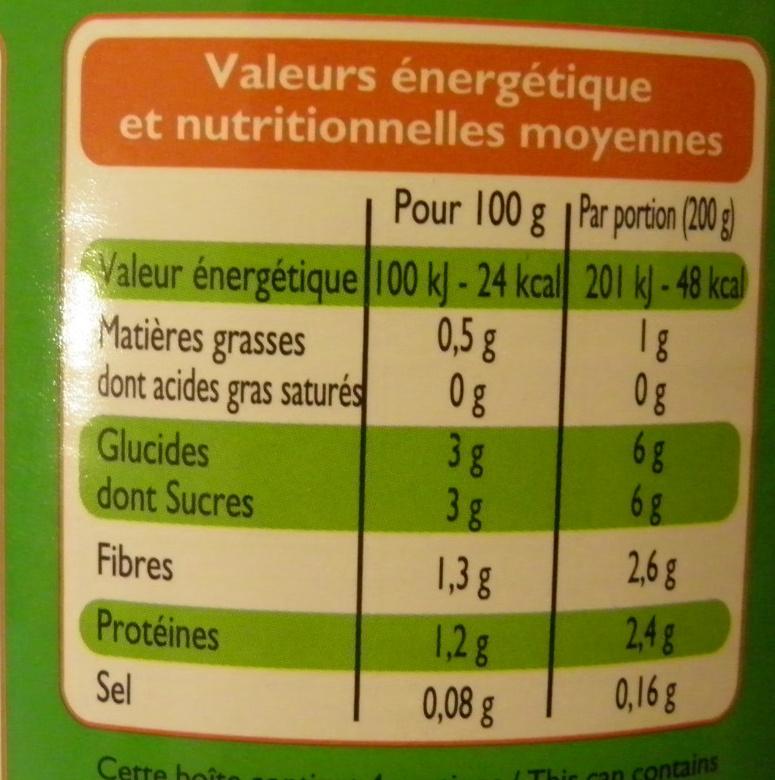Tomates entières pelées au jus - Informations nutritionnelles - fr