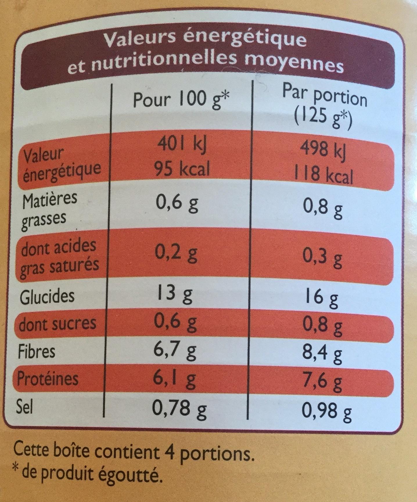 Haricots blancs prépares - Nutrition facts