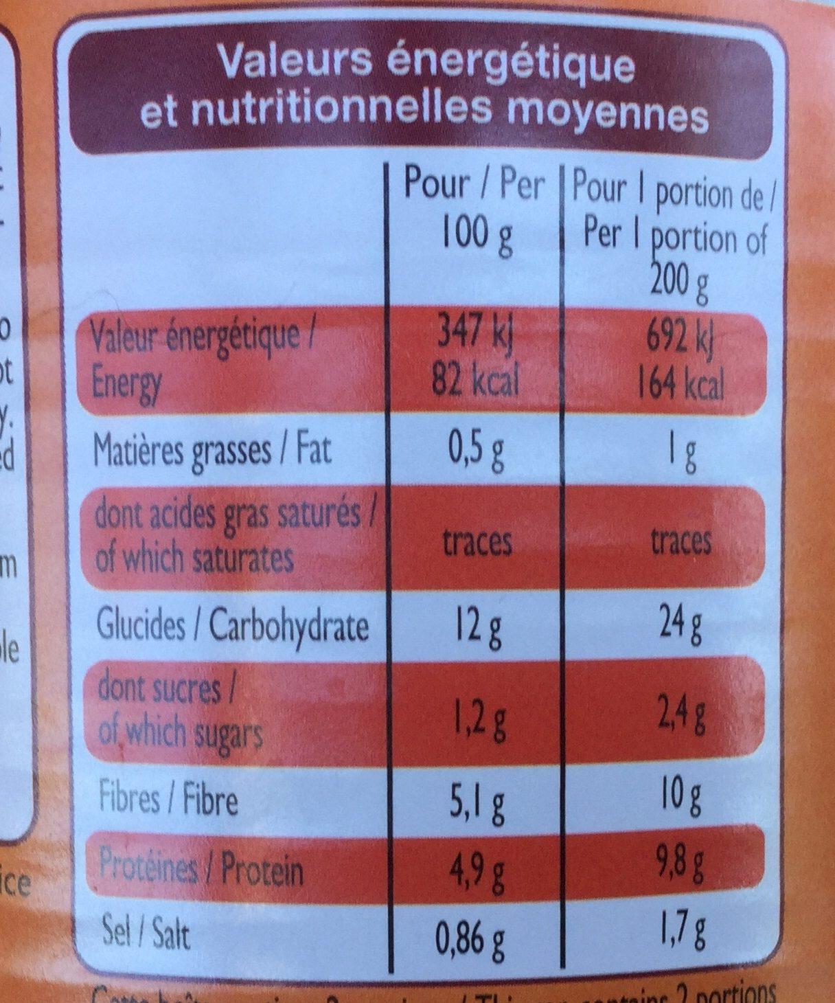 Haricots Blancs à la tomate - Nutrition facts