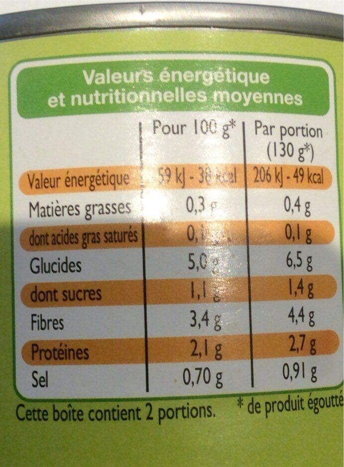Macédoine De Larges Légumes - Informations nutritionnelles - fr