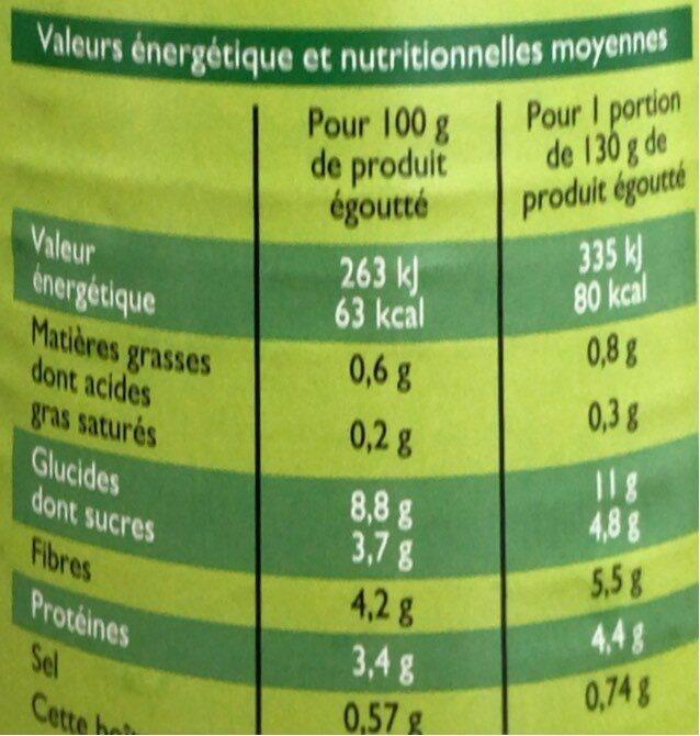 Petit pois & jeunes carottes - Nutrition facts - fr