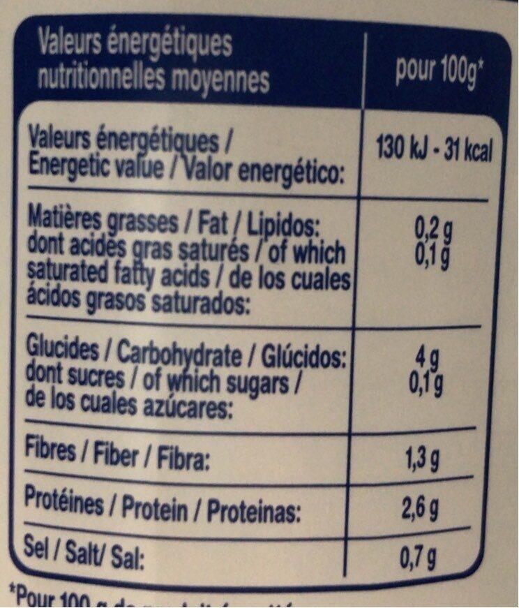 Champignons de Paris 1Er Choix Entiers - Nutrition facts - fr