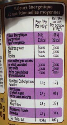 Champignons de Paris Pieds et Morceaux - Nutrition facts