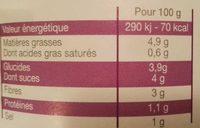 Ratatouille cuisinée à la provençale - Informations nutritionnelles