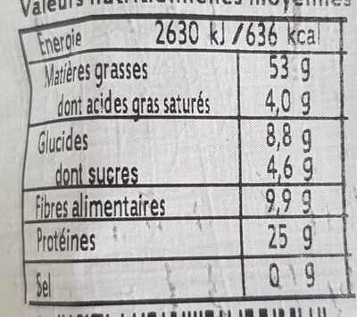 Amandes emondees - Nutrition facts - fr