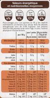 Pétales Maïs glacés au sucre - Voedigswaarden