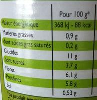 Petits Pois Extra-Fins à l'Étuvée - Voedingswaarden