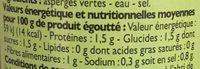 Asperges miniatures - Informations nutritionnelles