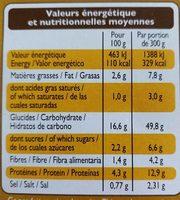 Poulet au Curry et son Riz - Informations nutritionnelles - fr