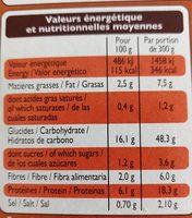 Couscous aux légumes et son poulet - Nährwertangaben - fr