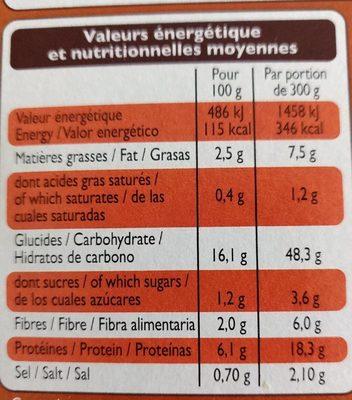 Couscous aux légumes et son poulet - Nährwertangaben