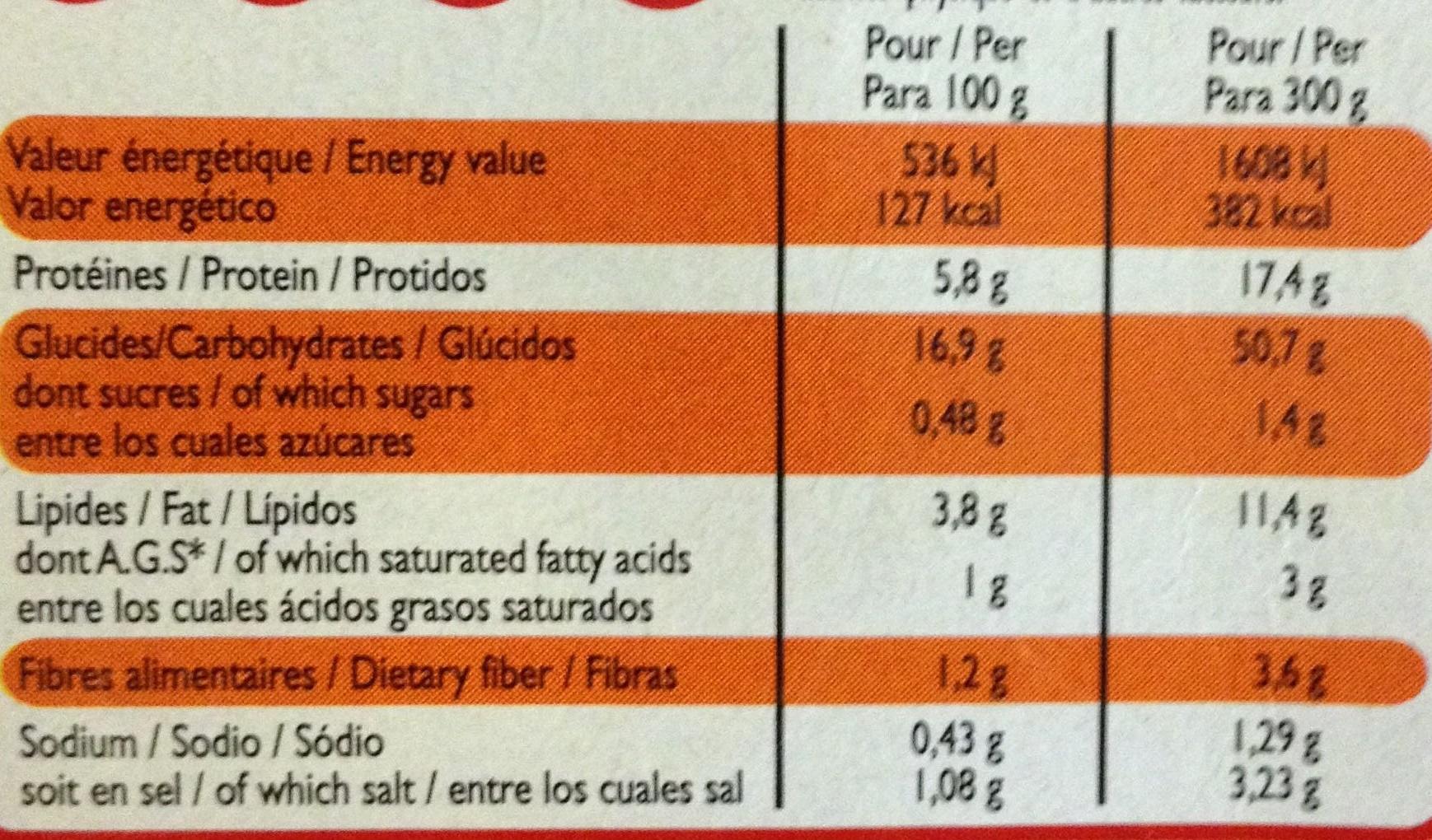 Blanquette de Veau et son riz - Informations nutritionnelles - fr