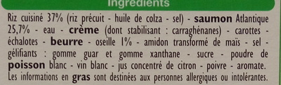 Saumon à l'oseille - Inhaltsstoffe