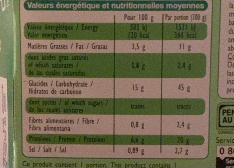 Pavé de saumon sauce Aneth et son riz - Informació nutricional - fr