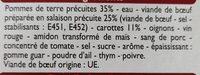 Boeuf Bourguignon - Ingrédients - fr