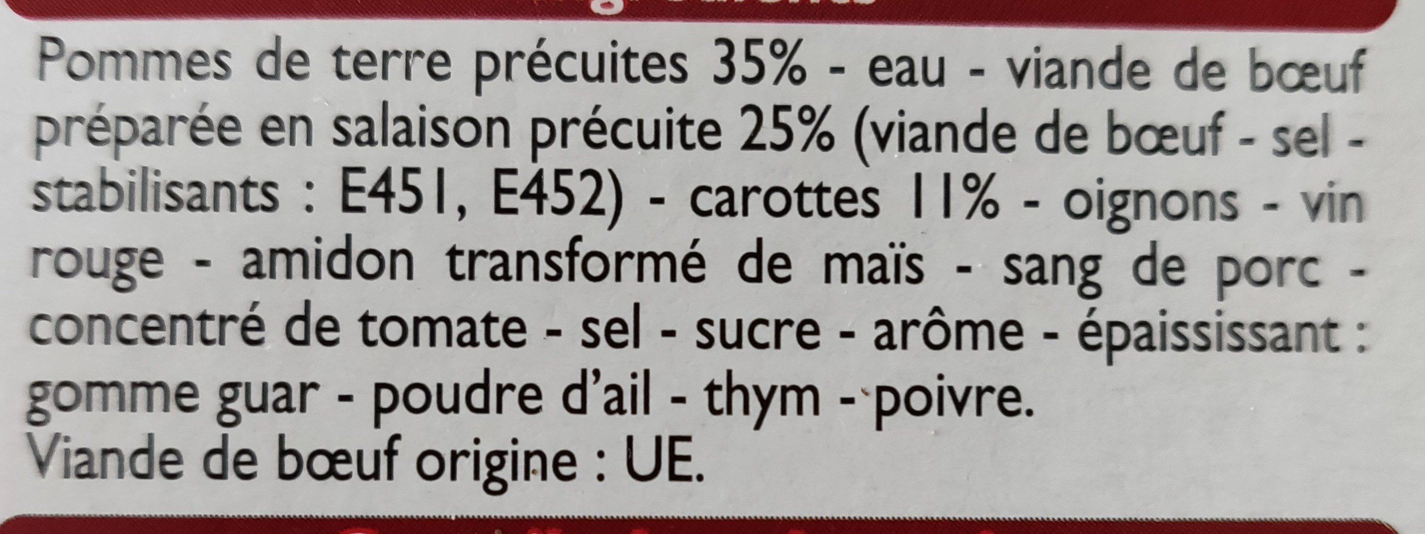 Boeuf Bourguignon - Ingrédients