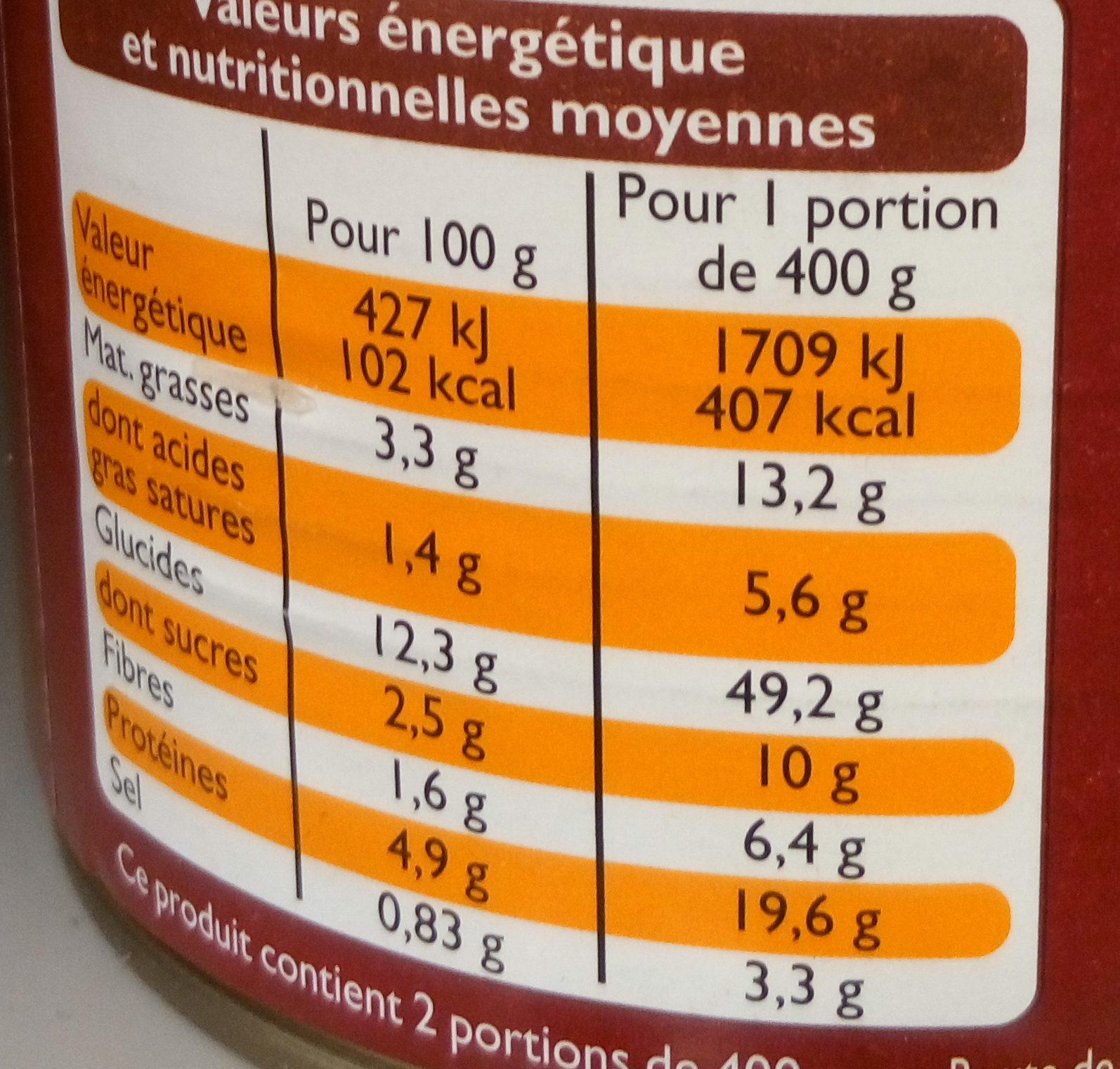 Ravioli sauce Bolognaise - Informations nutritionnelles - fr