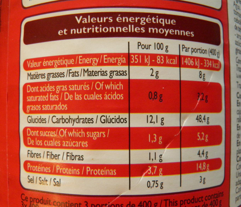 Ravioli Pur Bœuf Leader Price - Informations nutritionnelles - fr
