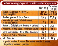 Cassoulet aux haricots blanc - Voedigswaarden