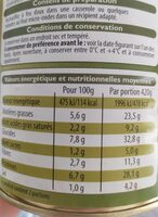Saucisses lentilles - Nutrition facts - fr