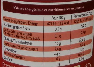 Chili con carne pur boeuf - Nutrition facts