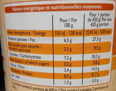 Cassoulet toulousain au petit salé de Porc - Nutrition facts - fr
